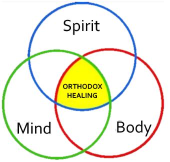 Orthodox Healing